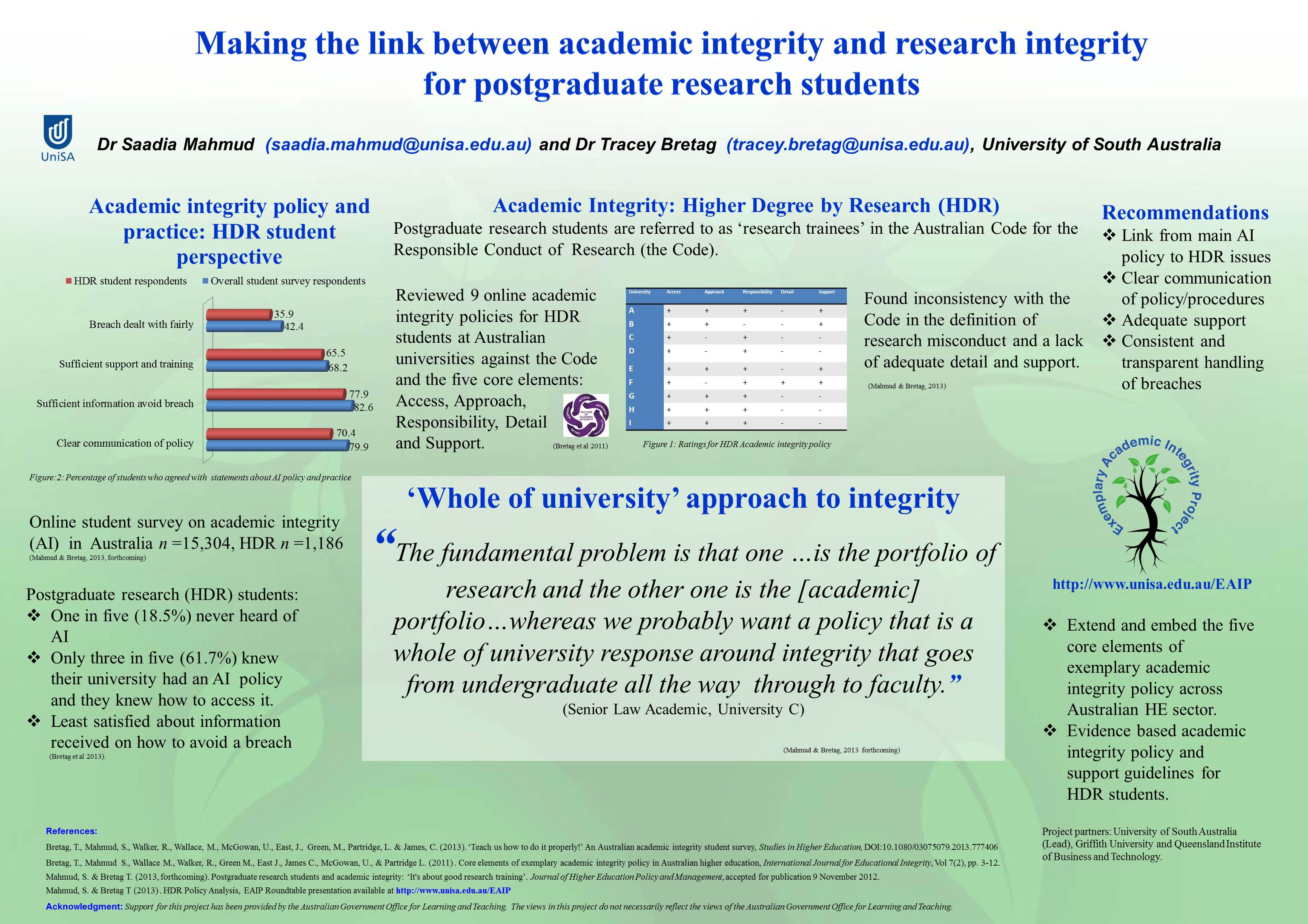 academic integrity research paper Academic integrity essay  on a research paper,  national american university has a commitment to academic integrity academic integrity means honesty and.