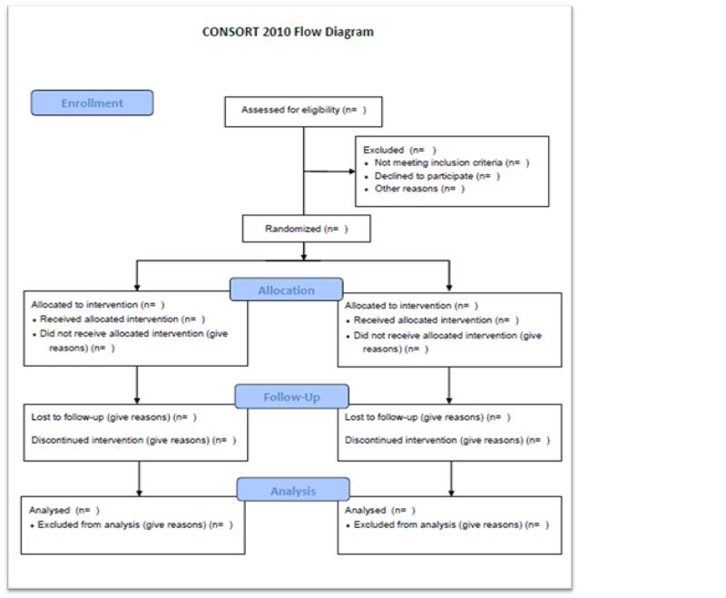 Study Design Experimental Study Designs Randomised Clinical Trials