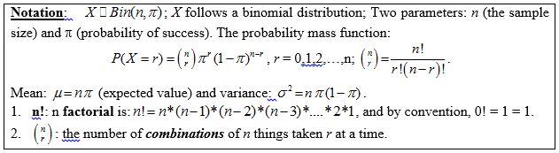 Probability and distributions: Bernouilli Trial & Binomial distribution