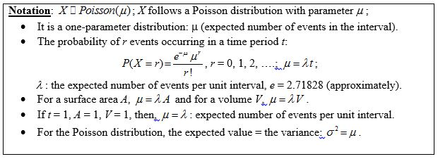 Probability and distributions: Poisson distribution
