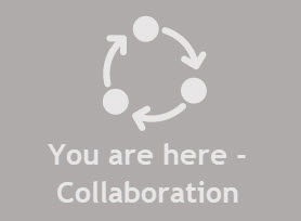 Collaboration main_you are here
