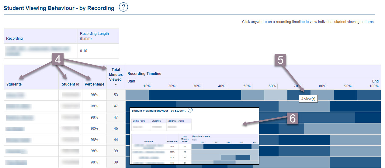 Screenshot of the Student Viewing Behaviour - by Recprding dashboard showing how to use the reports as outlined in above text