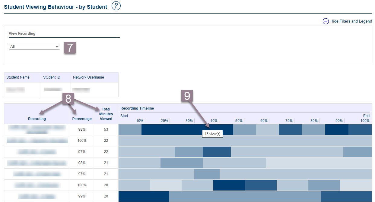 """Screenshot student viewing behaviour - by student"""" dashboard showing how to use the reports as outlined in above text"""