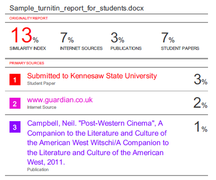 similarity checker like turnitin