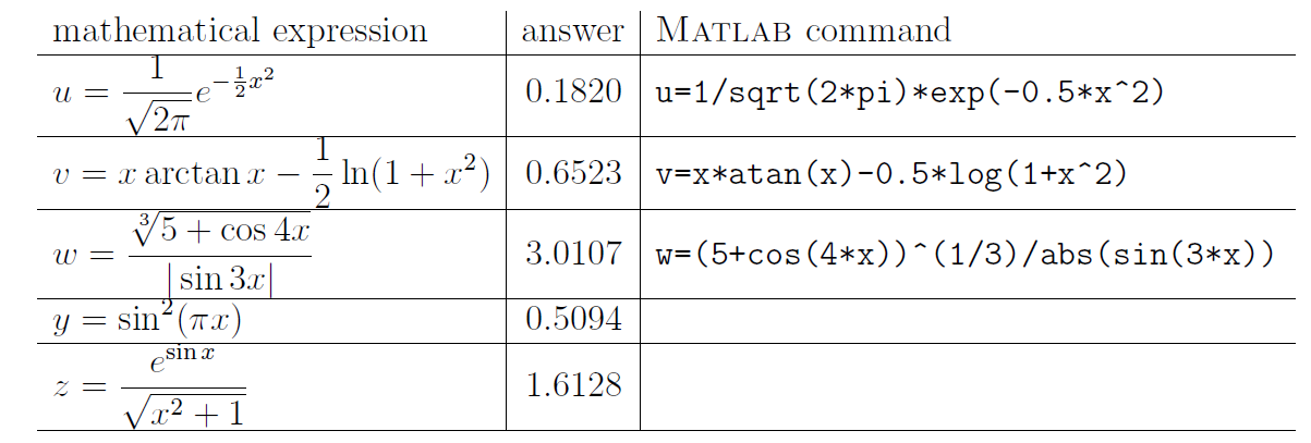 writing functions in matlab Will return nothing an even simpler version: function my_awesome_function( image,filename,other_inputs) % do awesome things end.