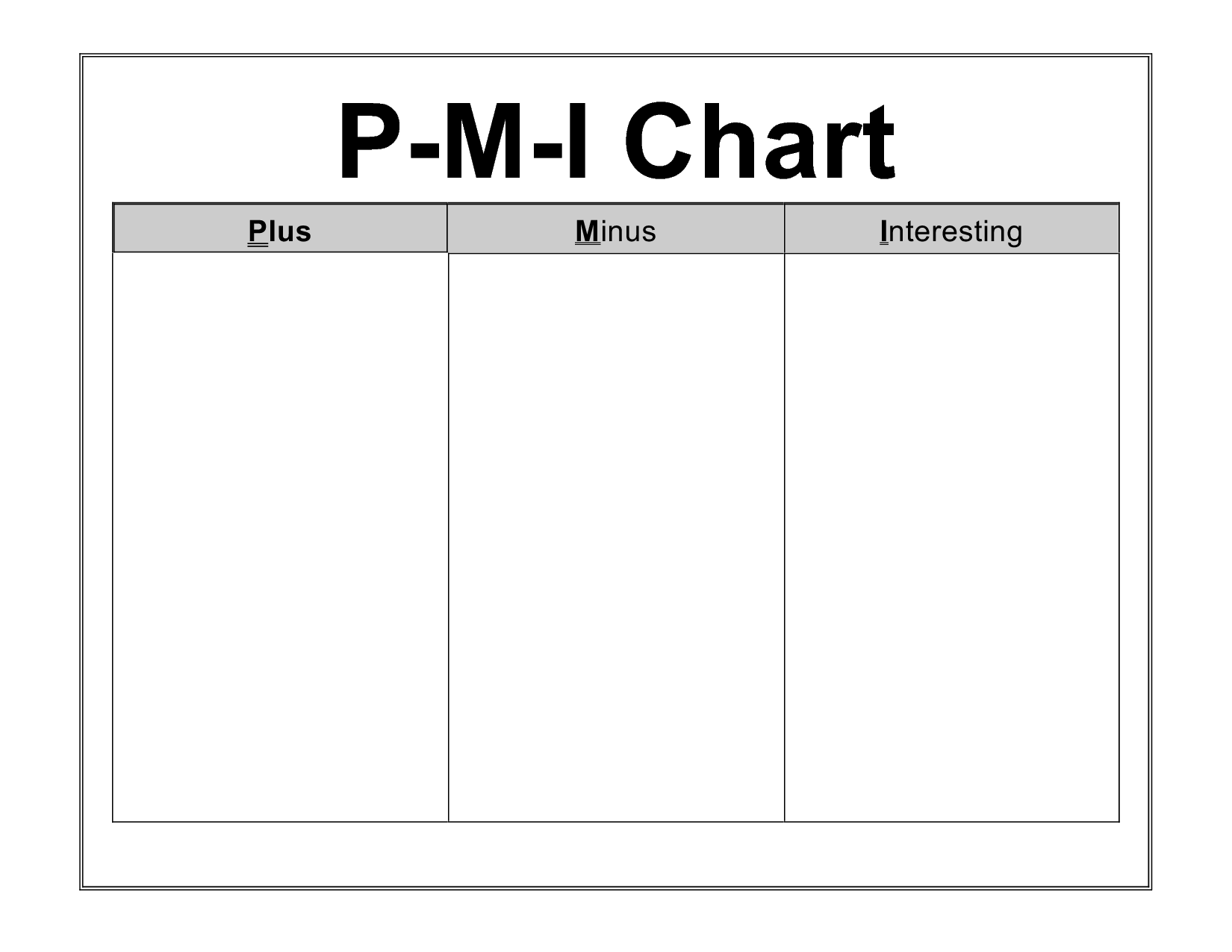 plus minus and interesting implication decision making tool Plus - minus - interesting weighing the pros and cons of a decision pmi stands for 'plus/minus/interesting' pmi is an important decision making tool: draw up a table with three columns headed plus, minus and interesting.